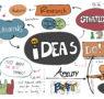 Myšlienková mapa vám zmení život