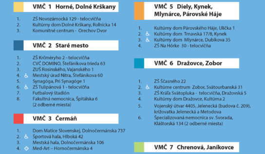 Aktualizovaný zoznam odberných miest v Nitre