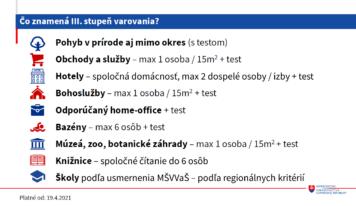 Aktuálna pandemická situácia: Slovensko ide do bordovej fázy